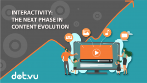interactivity in content marketing, interactive content