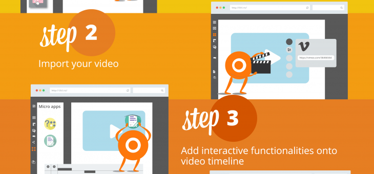 [Infographic + Tutorial] How to create an Interactive Video
