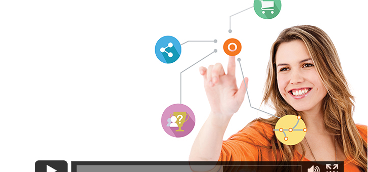 Interactive Video: a powerful new marketing medium