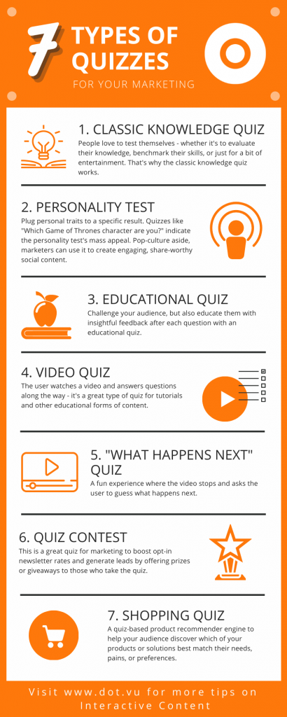 7 types of quizzes for your marketing - Infographic
