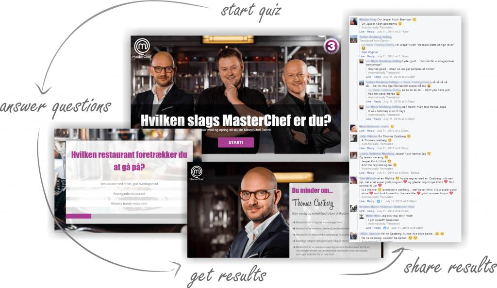 MasterChef Denmark, Interactive Content, Online Interactive Quiz