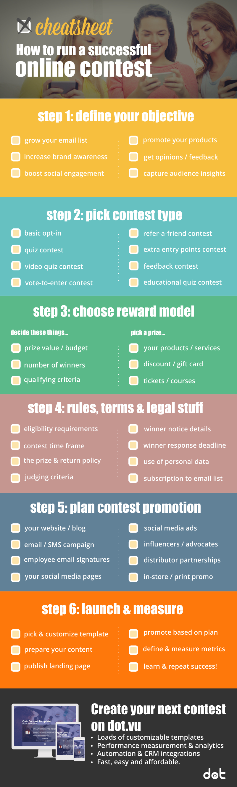 How to run a successful online contest. Step-by-Step cheatsheet.