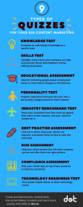 Quiz & Assessment Ideas for your B2B Content Marketing