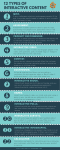 12-types-of-interactive-content