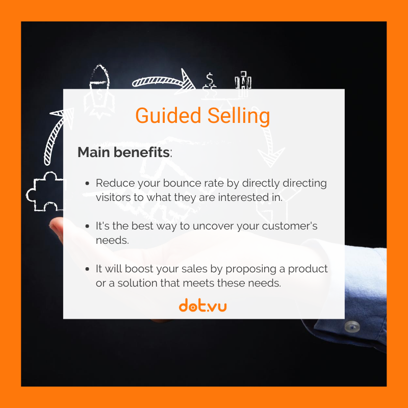 B2B Interactive experiences - Guided Selling