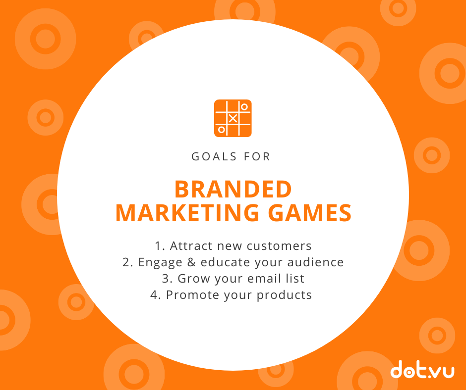 Goals of Branded Marketing Games