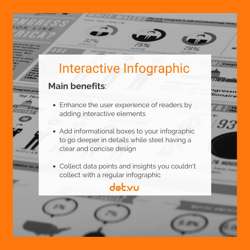 B2B interactive experiences - Interactive Infographic