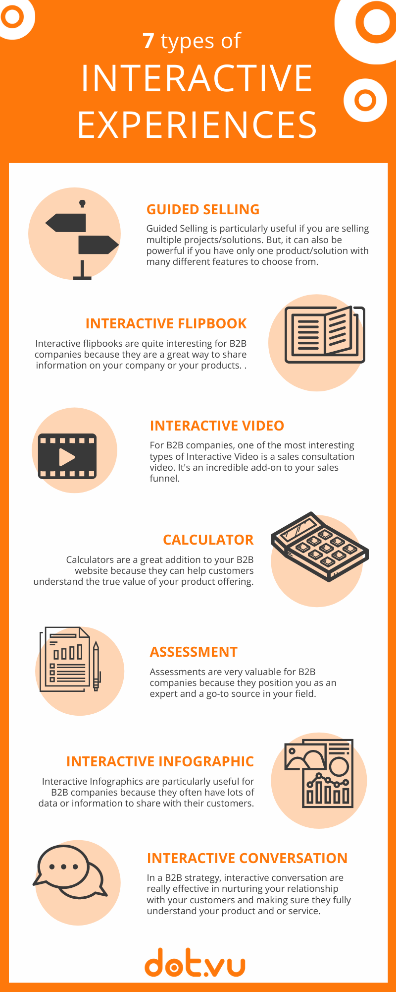types of B2B interactive experiences