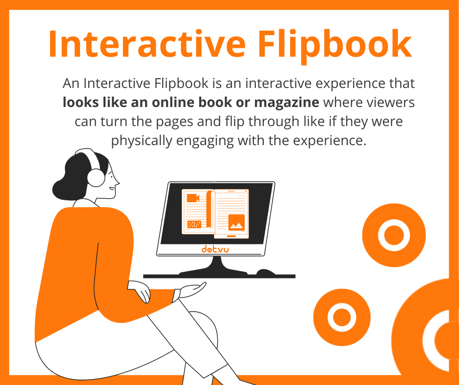 What is an Interactive Flipbook?