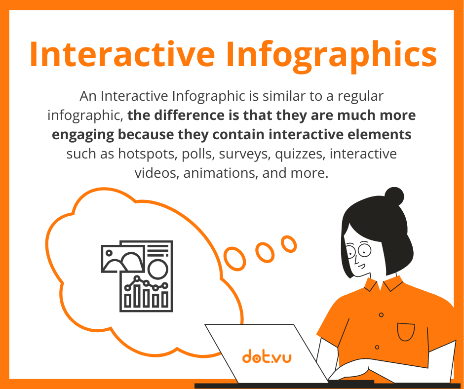 What is an interactive infographic ? Defintition