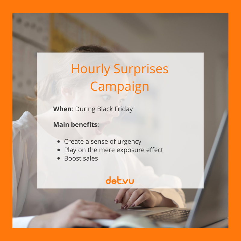 Interactive Experiences to boost sales on Black Friday: Hourly Surprises Campaign