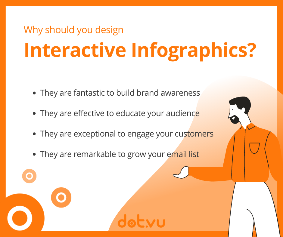 Why should you design interactive infographics?
