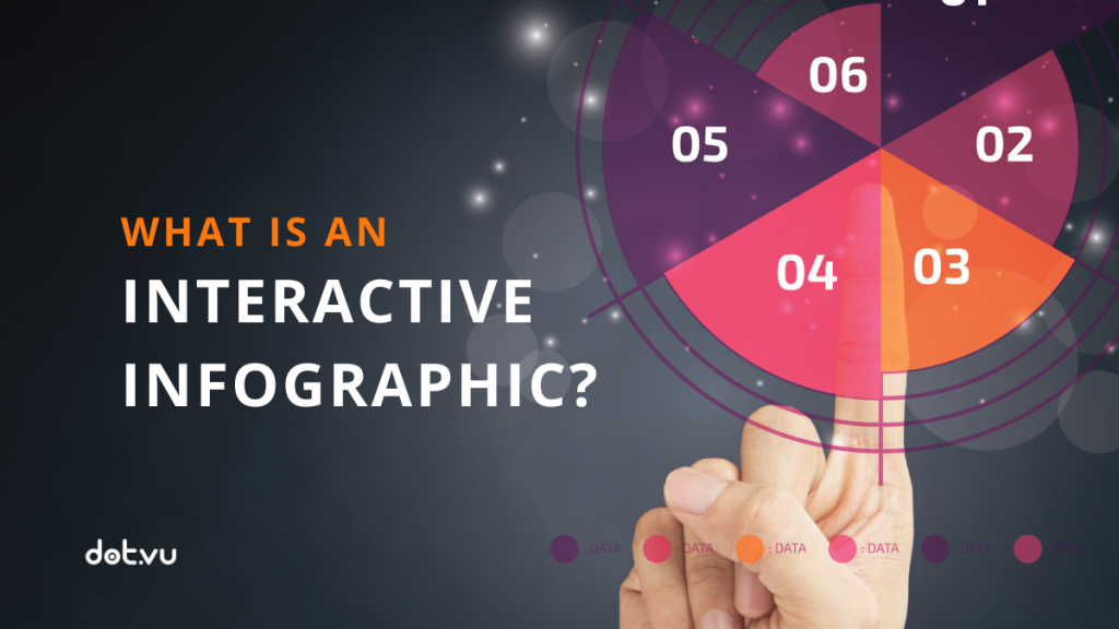 What is an Interactive Infographic? - Cover Picture - Blog Post