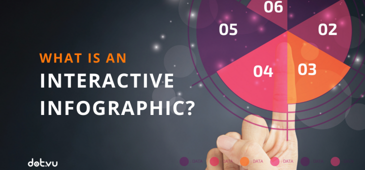 What is an Interactive Infographic?