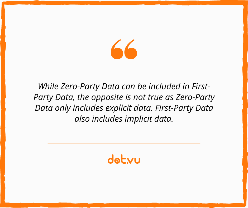 Zero Party Data & First Party Data - are they the same?