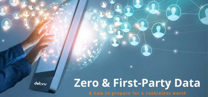 Everything you need to know about Zero-Party Data & First-Party Data