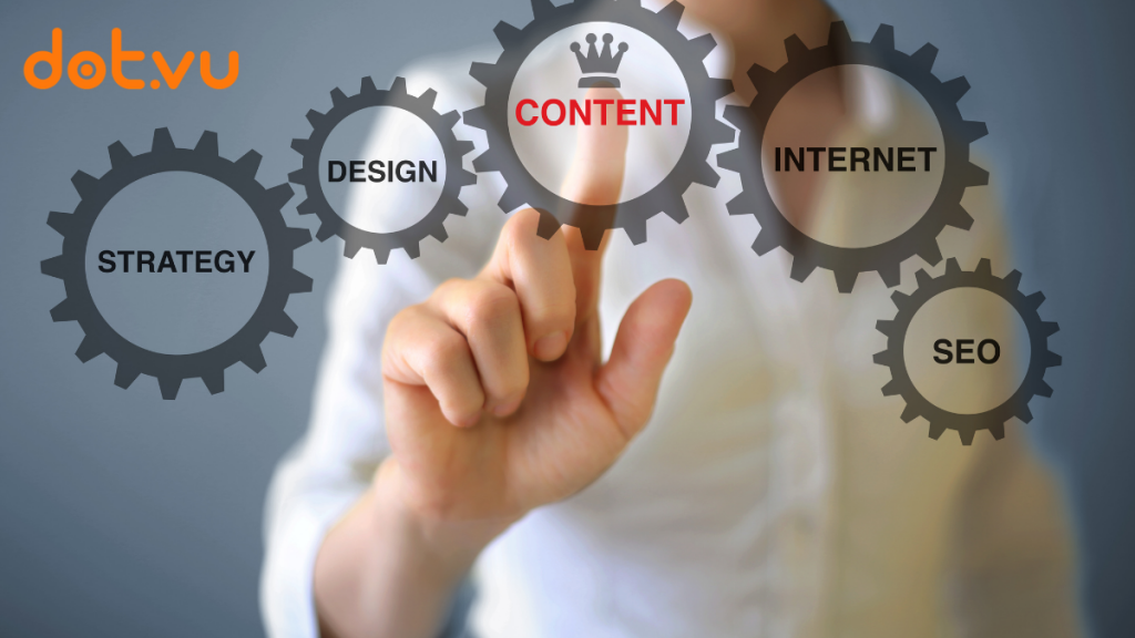 interactive content, generate leads with marketing