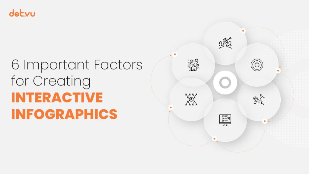 Learn the 6 important factors for creating an Interactive Infographic