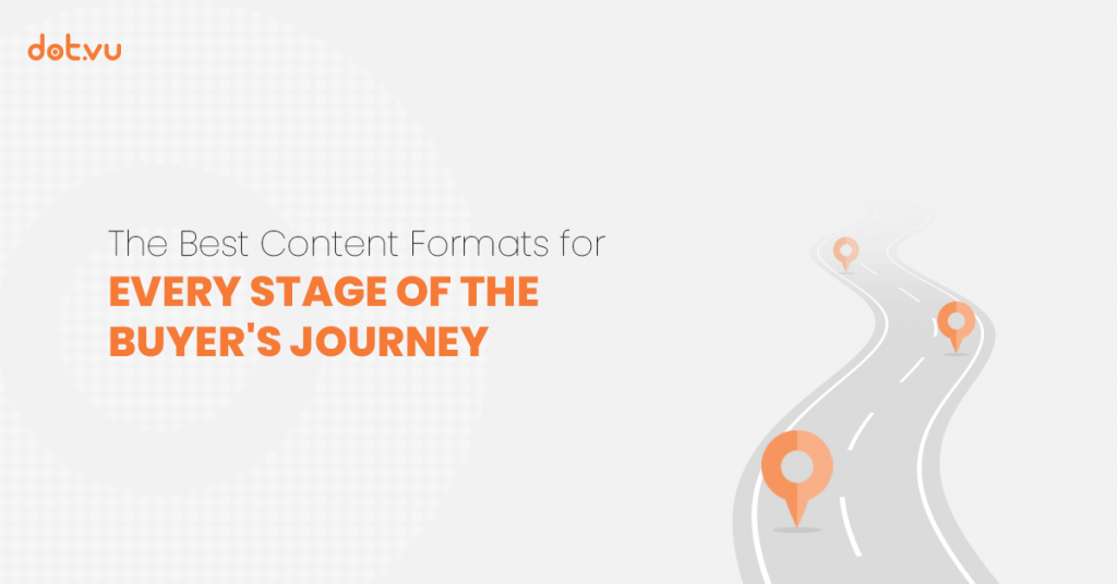 """Header for the blog article """"The Best Content Formats for Every Stage of the Buyer's Journey """""""